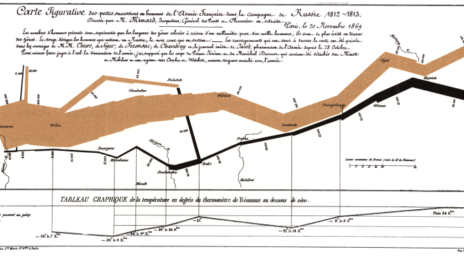 The Visual Display of Quantitative Information – Edward R. Tufte